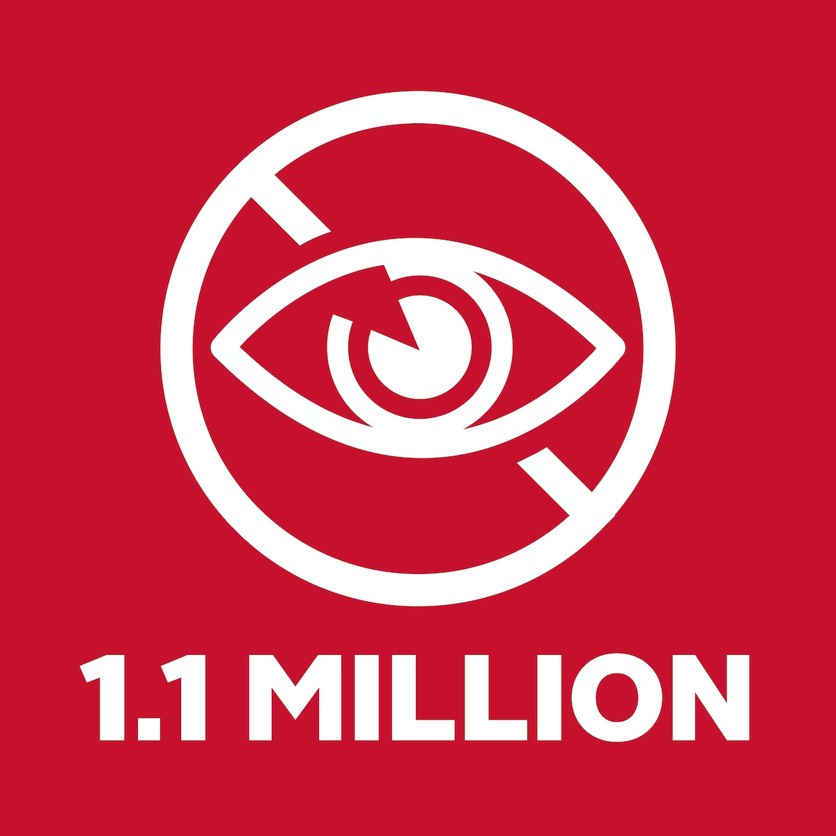 Orbis Flying Eye Hospital Jamaica: Graphic shows 1.1m people in the Caribbean suffer from vision loss