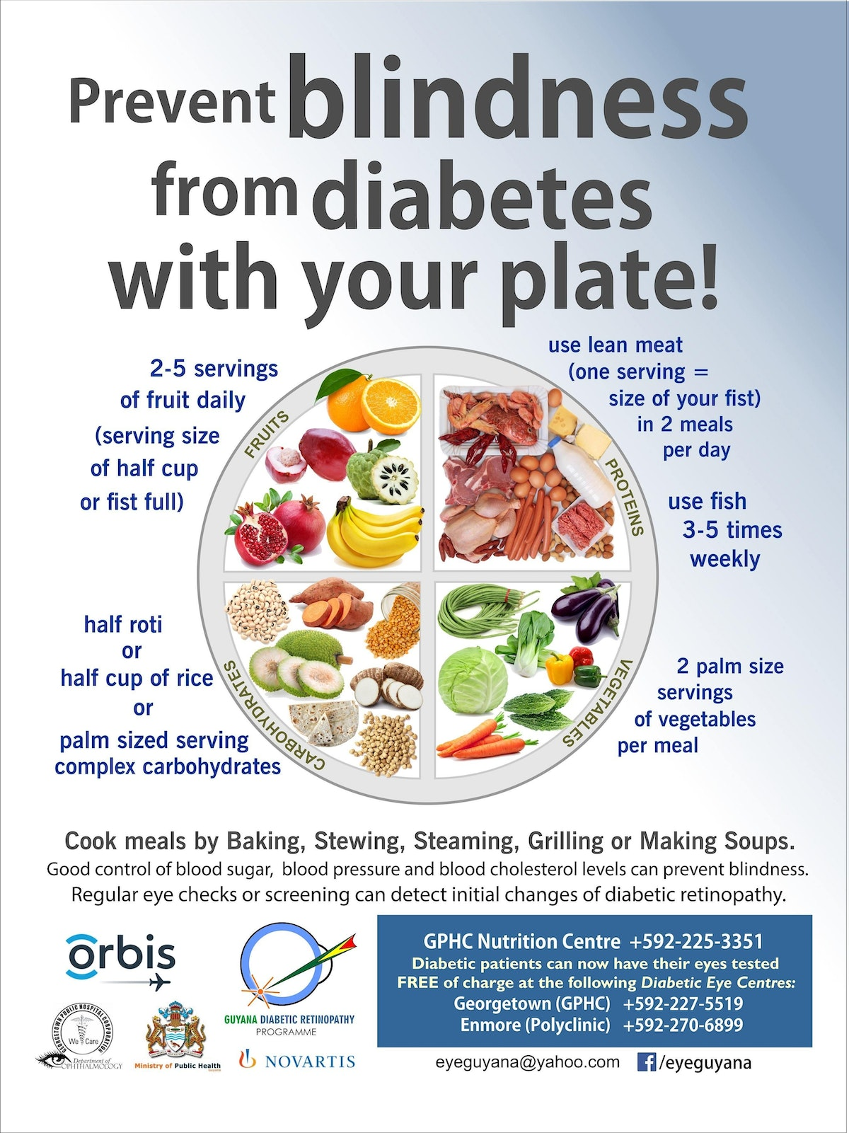 Diabetes and better nutrition poster